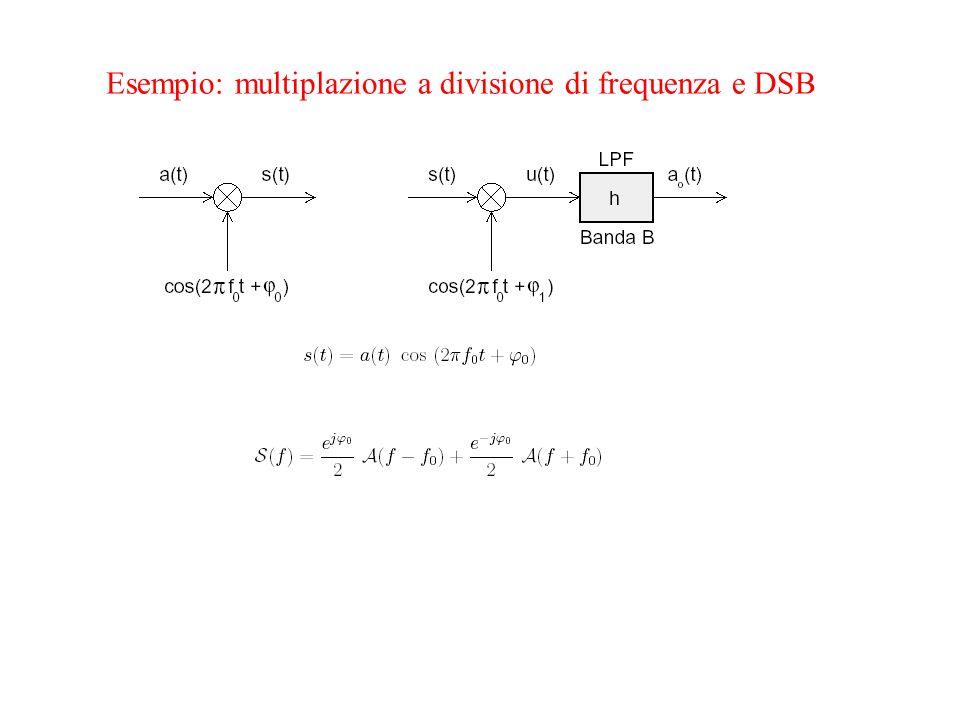 Esempio: multiplazione a divisione di frequenza e DSB