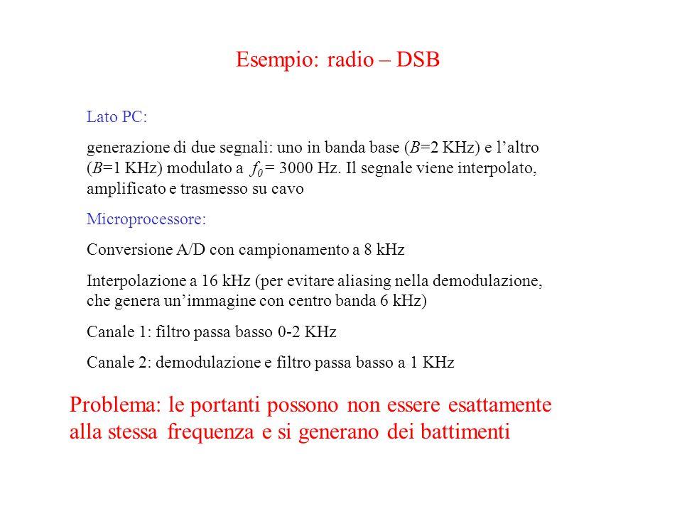 Esempio: radio – DSB Lato PC: generazione di due segnali: uno in banda base (B=2 KHz) e laltro (B=1 KHz) modulato a f 0 = 3000 Hz.