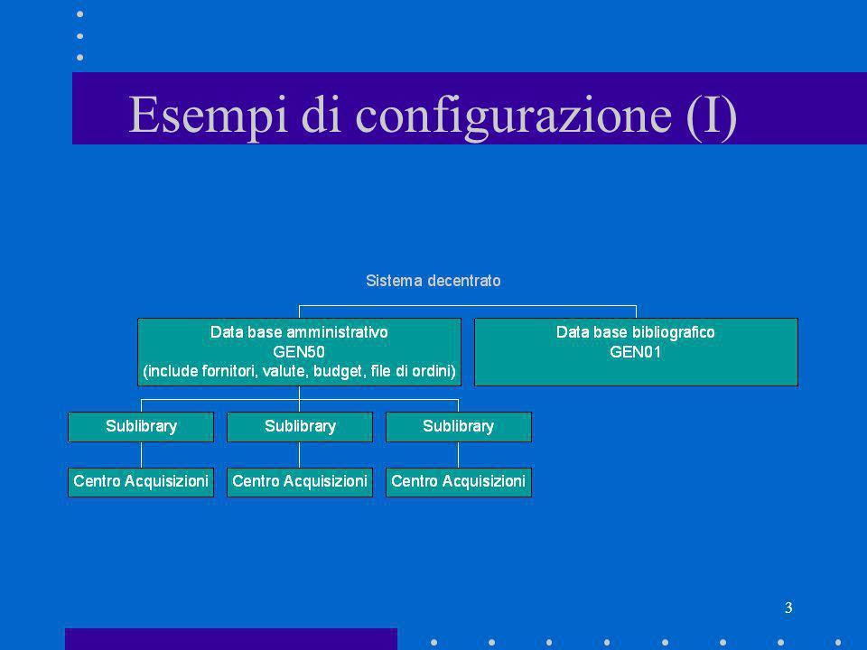 3 Esempi di configurazione (I)