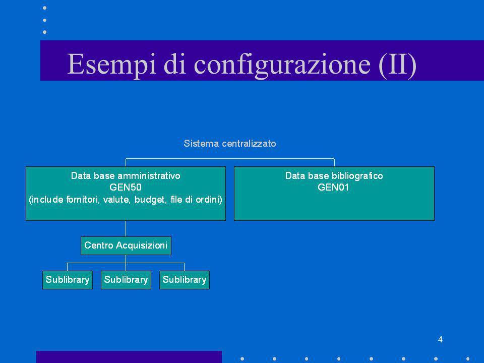 4 Esempi di configurazione (II)
