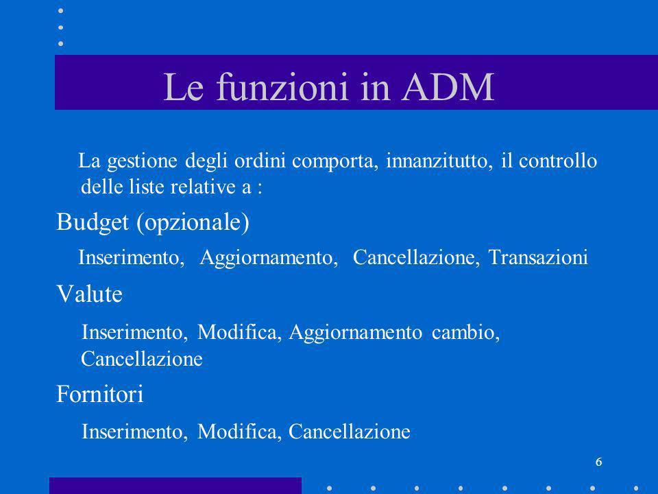 6 Le funzioni in ADM La gestione degli ordini comporta, innanzitutto, il controllo delle liste relative a : Budget (opzionale) Inserimento, Aggiorname
