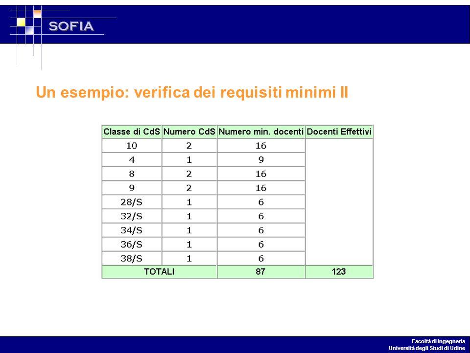 SOFIA Facoltà di Ingegneria Università degli Studi di Udine Un esempio: verifica dei requisiti minimi II