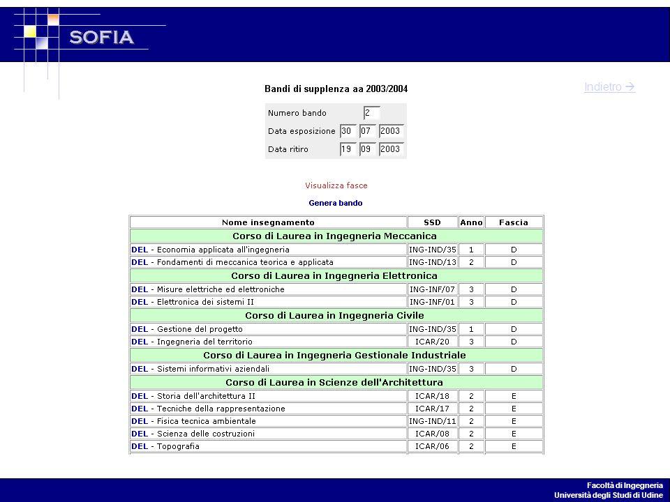 SOFIA Facoltà di Ingegneria Università degli Studi di Udine Indietro