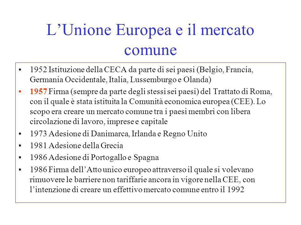 LUnione Europea e il mercato comune 1952 Istituzione della CECA da parte di sei paesi (Belgio, Francia, Germania Occidentale, Italia, Lussemburgo e Olanda) 1957 Firma (sempre da parte degli stessi sei paesi) del Trattato di Roma, con il quale è stata istituita la Comunità economica europea (CEE).