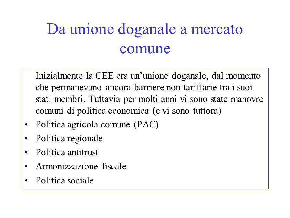 Da unione doganale a mercato comune Inizialmente la CEE era ununione doganale, dal momento che permanevano ancora barriere non tariffarie tra i suoi stati membri.