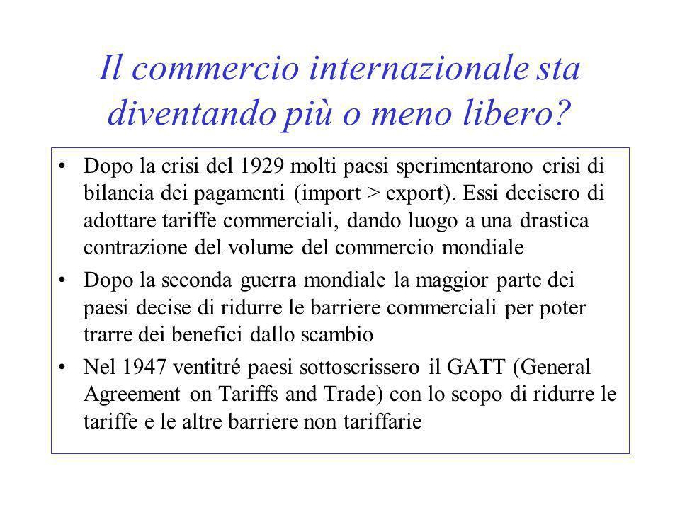 Il commercio internazionale sta diventando più o meno libero.