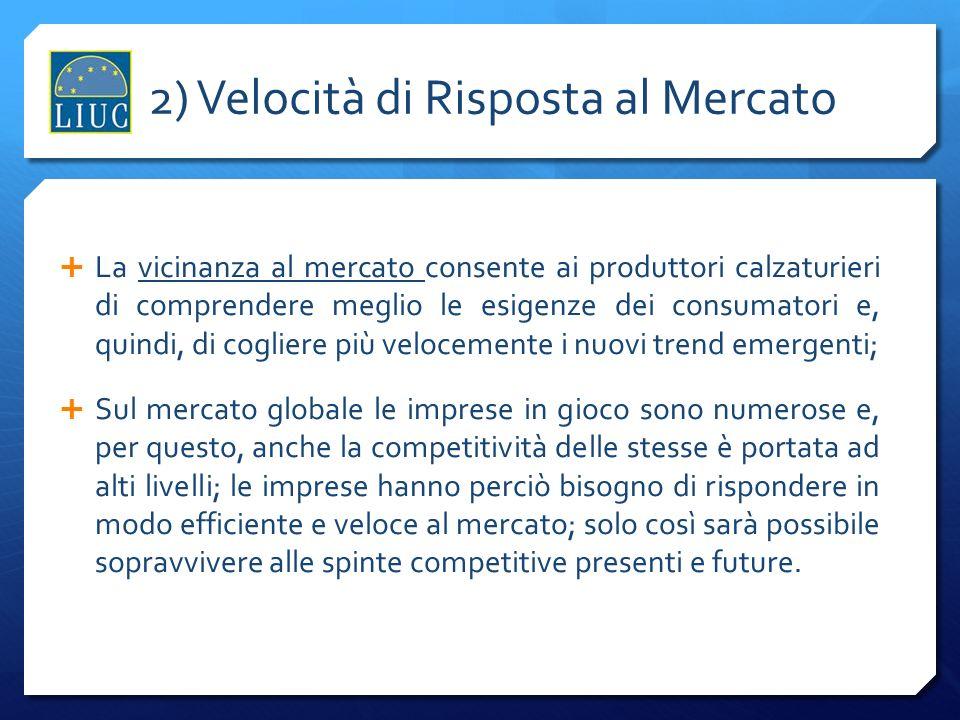 2) Velocità di Risposta al Mercato La vicinanza al mercato consente ai produttori calzaturieri di comprendere meglio le esigenze dei consumatori e, quindi, di cogliere più velocemente i nuovi trend emergenti; Sul mercato globale le imprese in gioco sono numerose e, per questo, anche la competitività delle stesse è portata ad alti livelli; le imprese hanno perciò bisogno di rispondere in modo efficiente e veloce al mercato; solo così sarà possibile sopravvivere alle spinte competitive presenti e future.