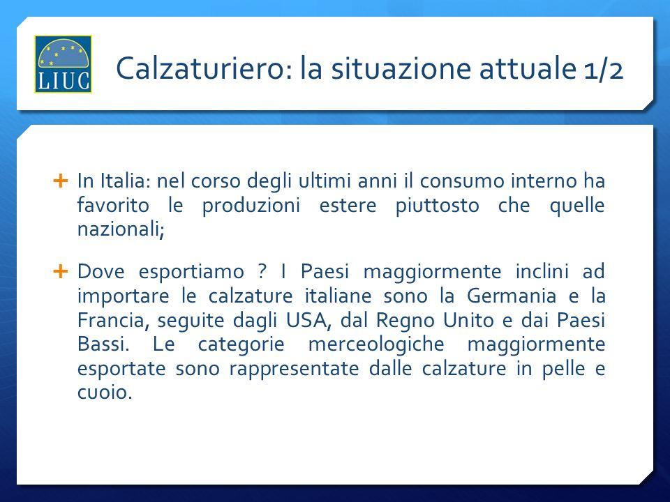 Calzaturiero: la situazione attuale 1/2 In Italia: nel corso degli ultimi anni il consumo interno ha favorito le produzioni estere piuttosto che quelle nazionali; Dove esportiamo .