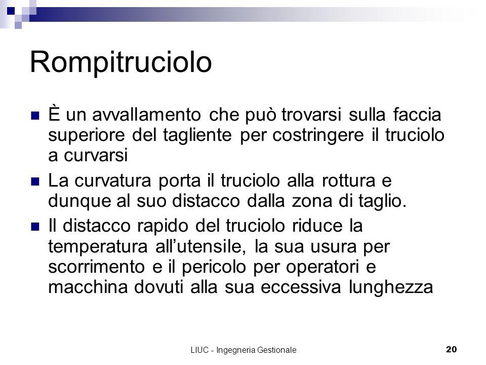 LIUC - Ingegneria Gestionale20 Rompitruciolo È un avvallamento che può trovarsi sulla faccia superiore del tagliente per costringere il truciolo a cur