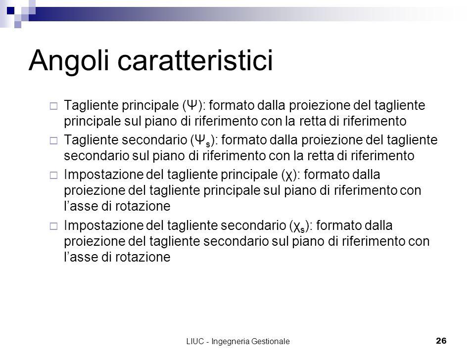 LIUC - Ingegneria Gestionale26 Angoli caratteristici Tagliente principale (Ψ): formato dalla proiezione del tagliente principale sul piano di riferime