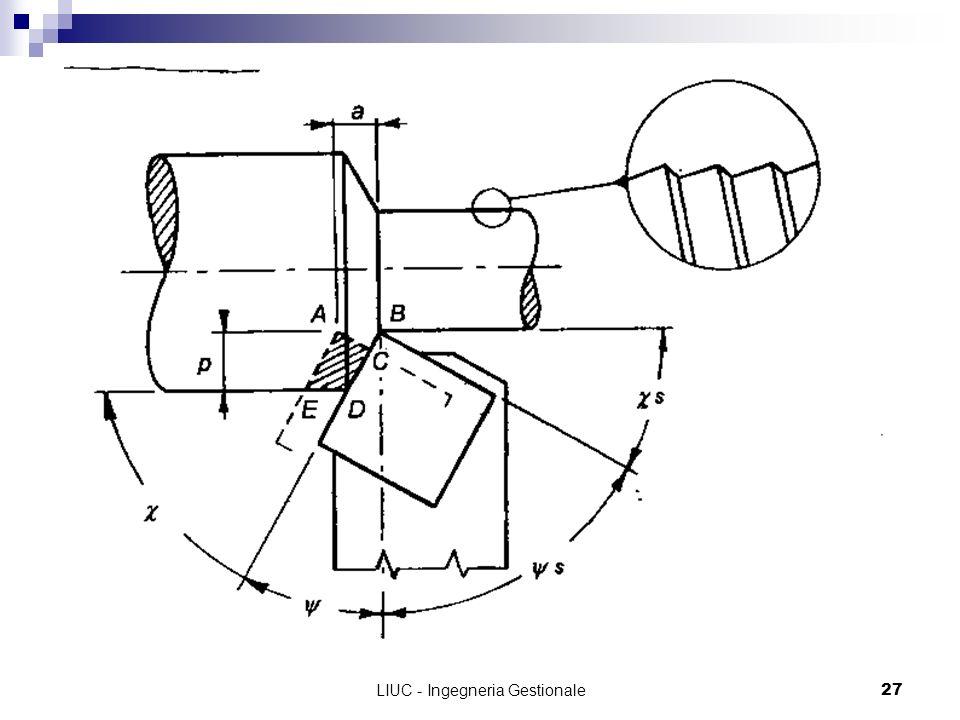 LIUC - Ingegneria Gestionale27