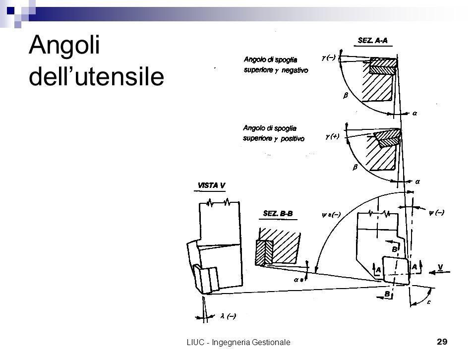 LIUC - Ingegneria Gestionale29 Angoli dellutensile