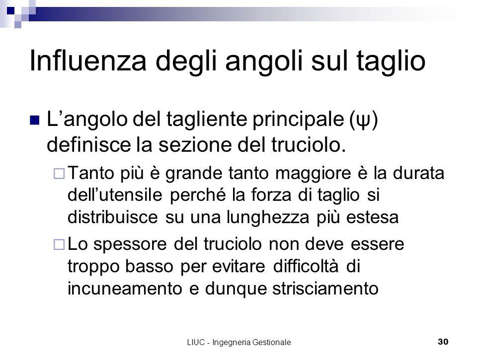 LIUC - Ingegneria Gestionale30 Influenza degli angoli sul taglio Langolo del tagliente principale (ψ) definisce la sezione del truciolo. Tanto più è g