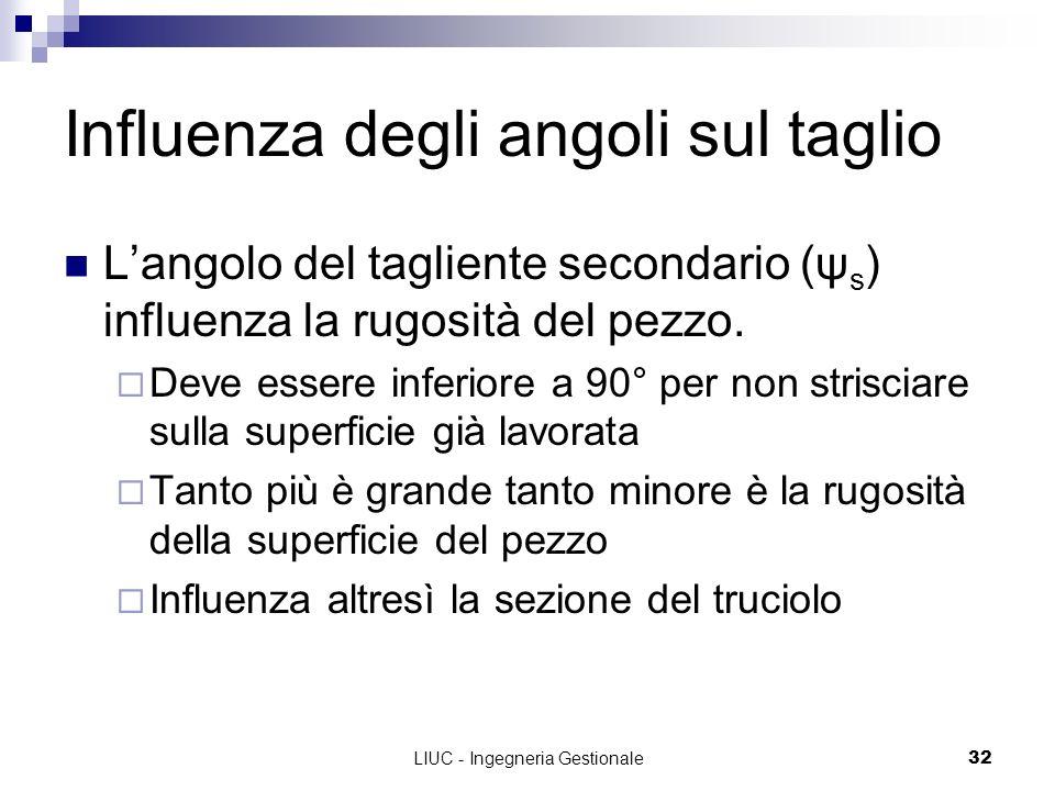 LIUC - Ingegneria Gestionale32 Influenza degli angoli sul taglio Langolo del tagliente secondario (ψ s ) influenza la rugosità del pezzo. Deve essere