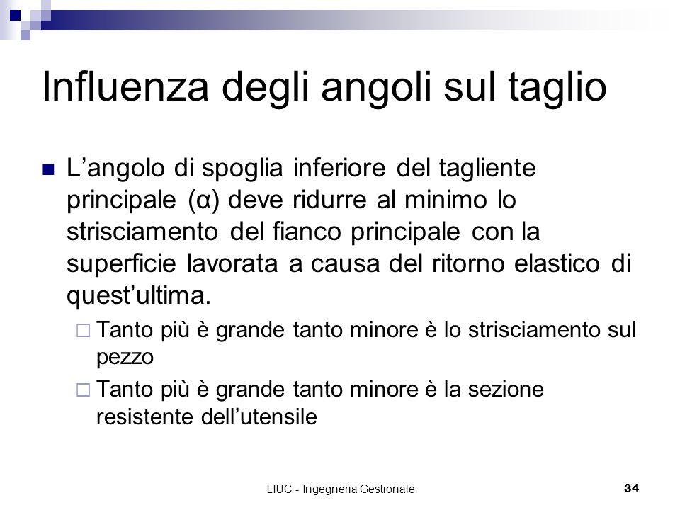 LIUC - Ingegneria Gestionale34 Influenza degli angoli sul taglio Langolo di spoglia inferiore del tagliente principale (α) deve ridurre al minimo lo s