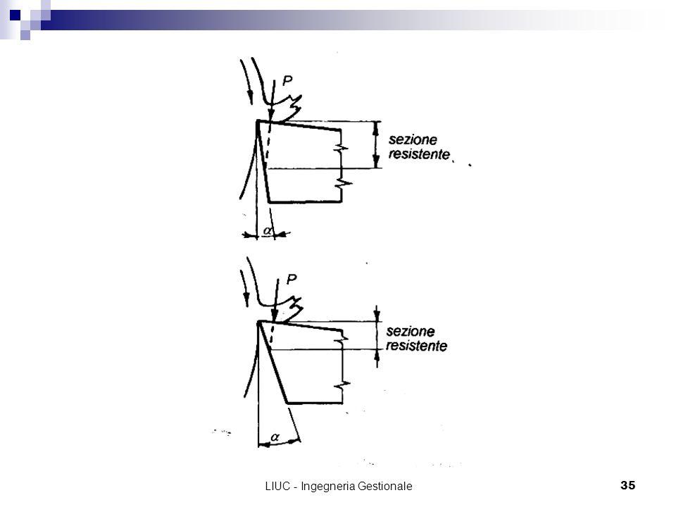 LIUC - Ingegneria Gestionale35