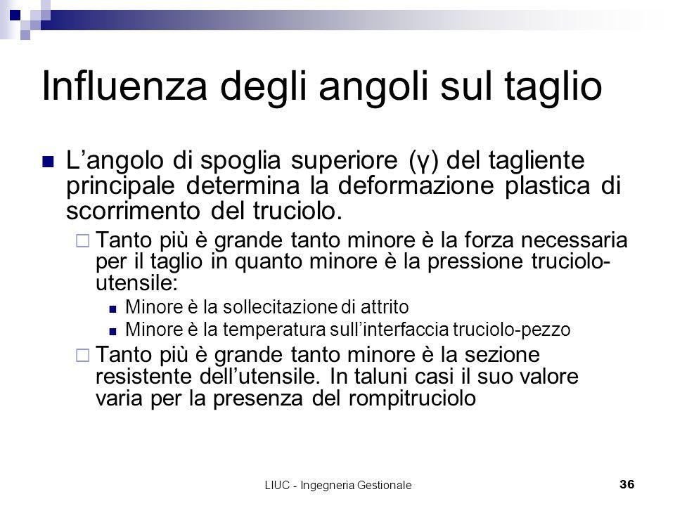 LIUC - Ingegneria Gestionale36 Influenza degli angoli sul taglio Langolo di spoglia superiore (γ) del tagliente principale determina la deformazione plastica di scorrimento del truciolo.