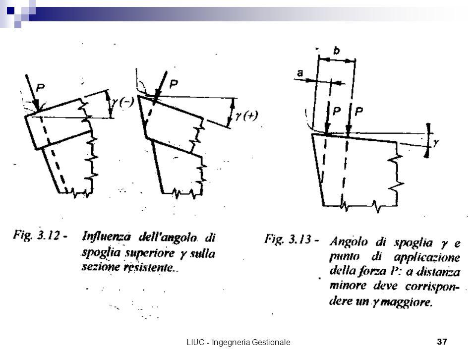 LIUC - Ingegneria Gestionale37