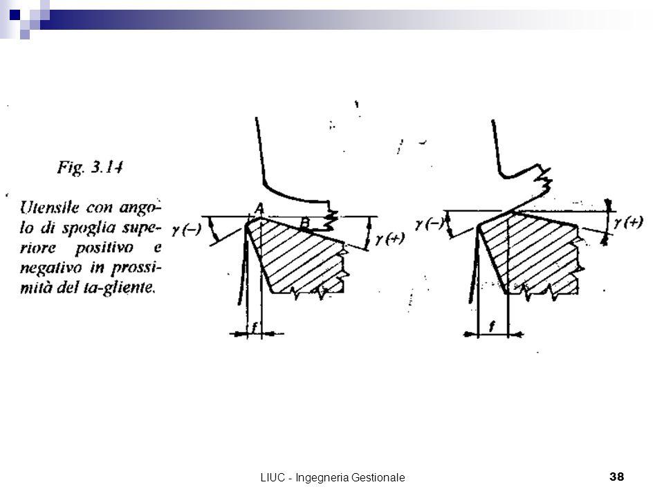 LIUC - Ingegneria Gestionale38