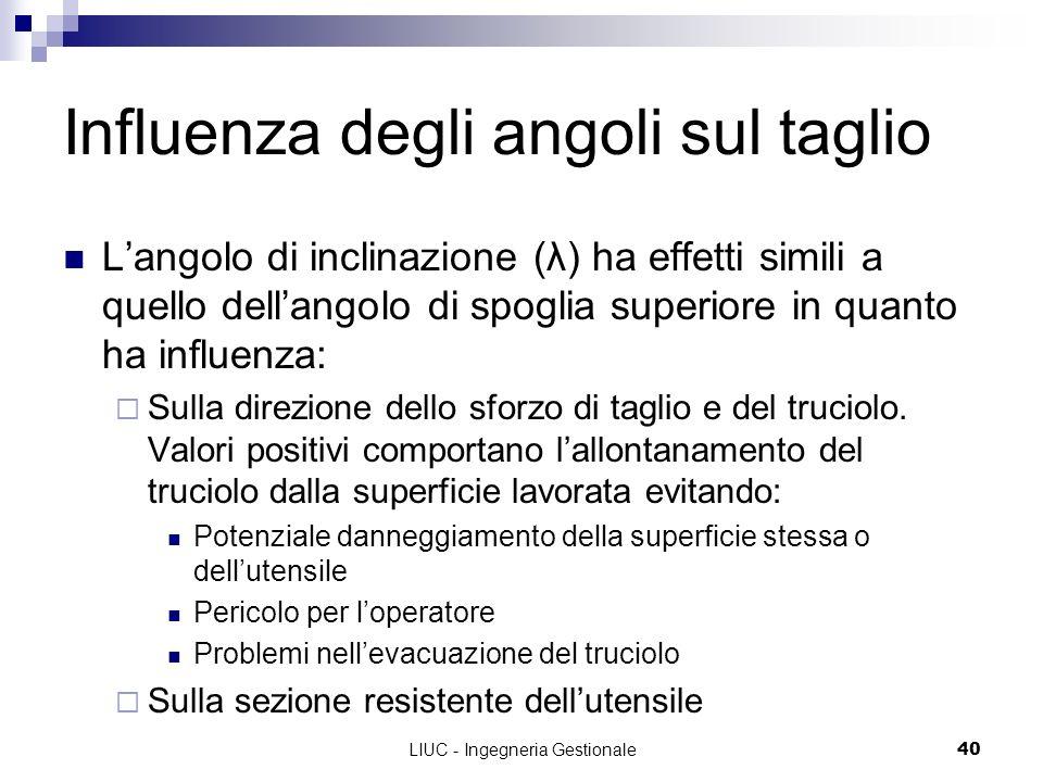 LIUC - Ingegneria Gestionale40 Influenza degli angoli sul taglio Langolo di inclinazione (λ) ha effetti simili a quello dellangolo di spoglia superiore in quanto ha influenza: Sulla direzione dello sforzo di taglio e del truciolo.