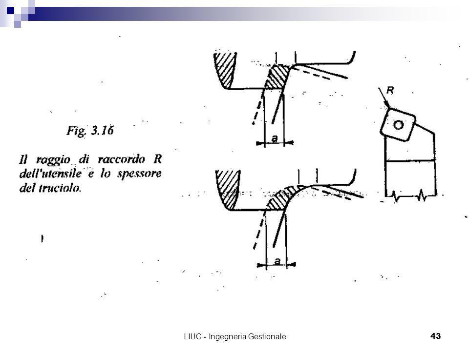 LIUC - Ingegneria Gestionale43