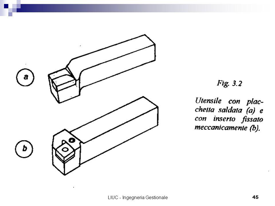 LIUC - Ingegneria Gestionale45