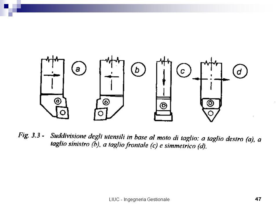 LIUC - Ingegneria Gestionale47