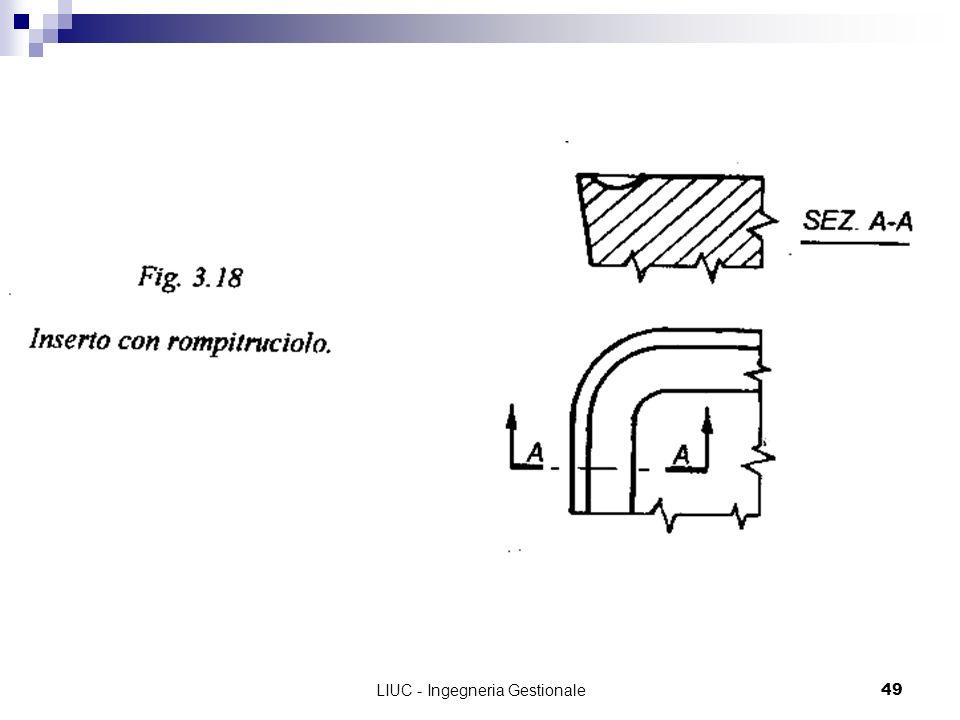 LIUC - Ingegneria Gestionale49