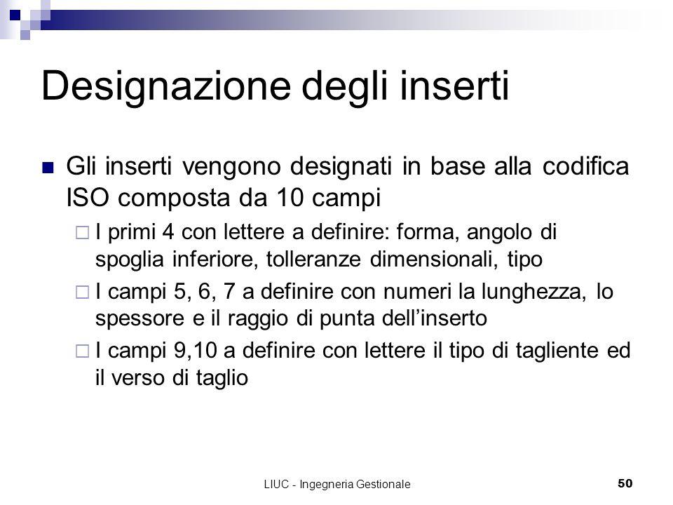 LIUC - Ingegneria Gestionale50 Designazione degli inserti Gli inserti vengono designati in base alla codifica ISO composta da 10 campi I primi 4 con l