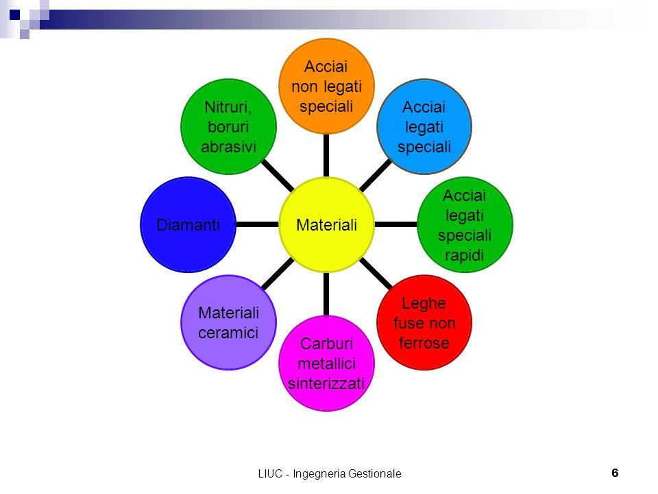 LIUC - Ingegneria Gestionale6 Materiali Acciai non legati speciali Acciai legati speciali Acciai legati speciali rapidi Leghe fuse non ferrose Carburi metallici sinterizzati Materiali ceramici Diamanti Nitruri, boruri abrasivi