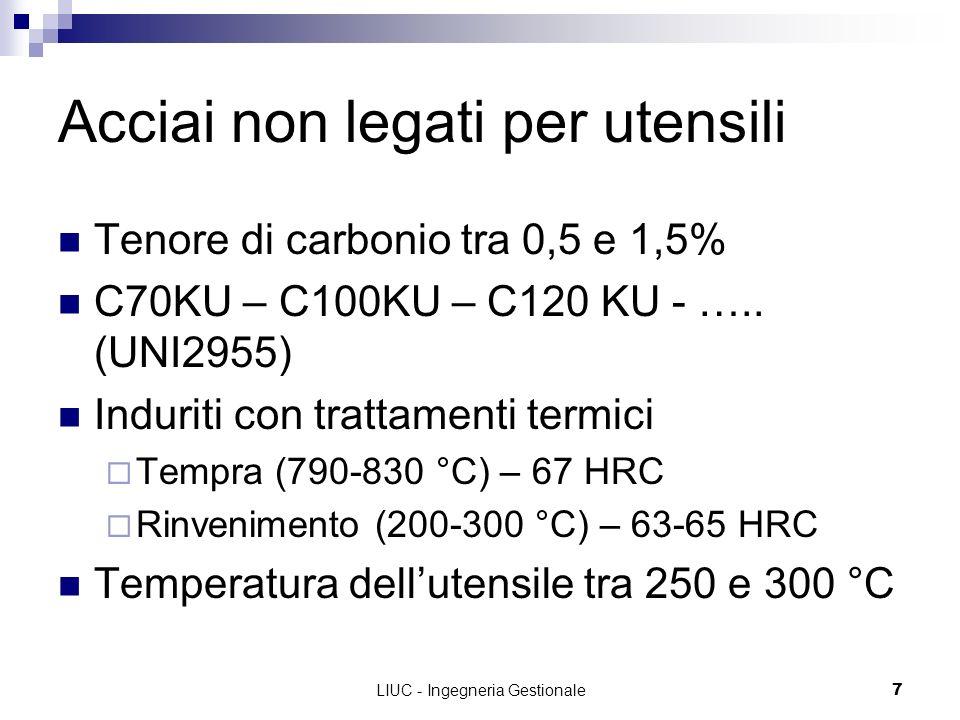 LIUC - Ingegneria Gestionale7 Acciai non legati per utensili Tenore di carbonio tra 0,5 e 1,5% C70KU – C100KU – C120 KU - ….. (UNI2955) Induriti con t