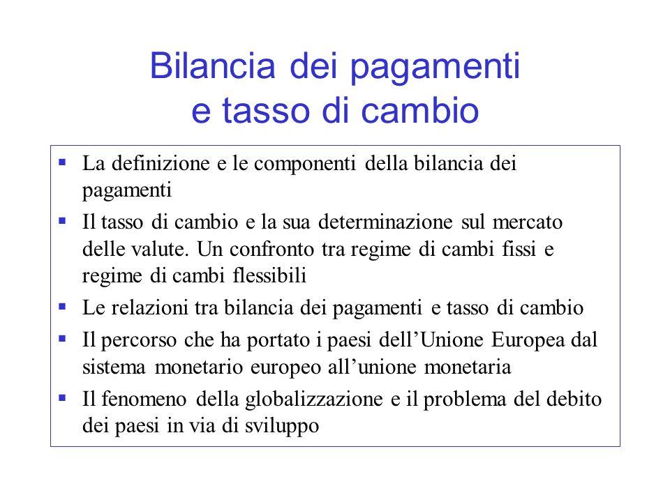 Spostamenti delle curve di domanda e di offerta Spostamenti delle curve di domanda e di offerta di valuta possono provocare una diminuzione (deprezzamento) o un aumento (apprezzamento) del tasso di cambio