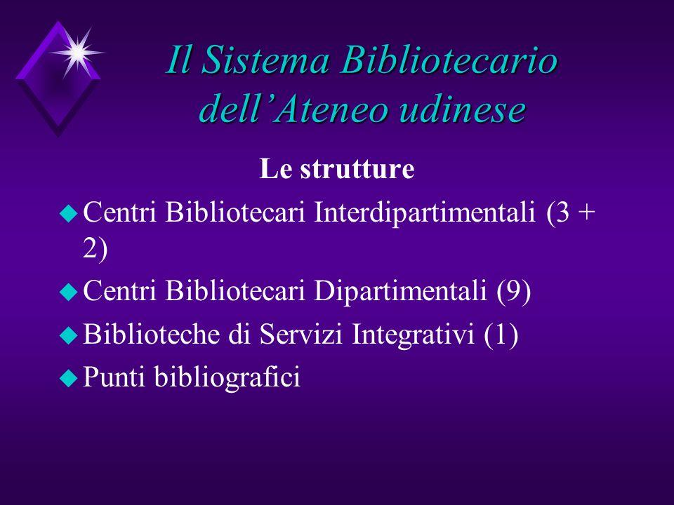 Il Sistema Bibliotecario dellAteneo udinese Le strutture u Centri Bibliotecari Interdipartimentali (3 + 2) u Centri Bibliotecari Dipartimentali (9) u