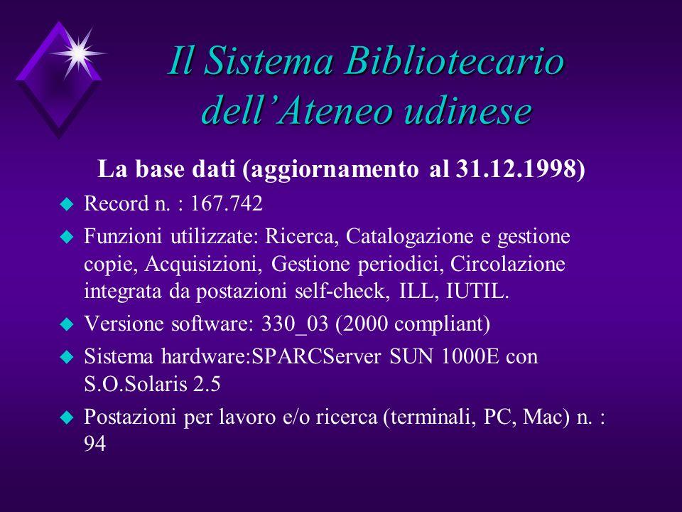 Il Sistema Bibliotecario dellAteneo udinese La base dati (aggiornamento al 31.12.1998) u Record n. : 167.742 u Funzioni utilizzate: Ricerca, Catalogaz