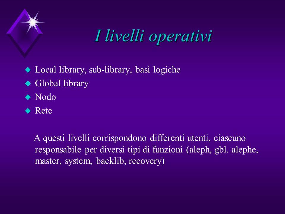 I livelli operativi u Local library, sub-library, basi logiche u Global library u Nodo u Rete A questi livelli corrispondono differenti utenti, ciascuno responsabile per diversi tipi di funzioni (aleph, gbl.