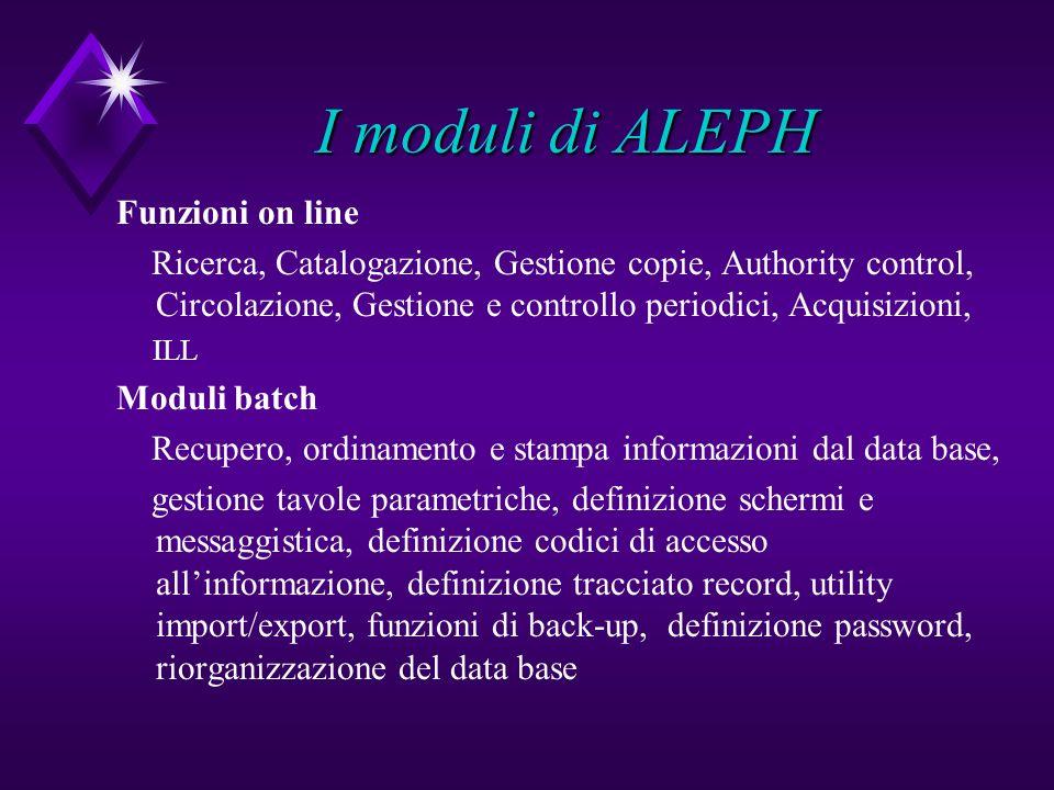 I moduli di ALEPH Funzioni on line Ricerca, Catalogazione, Gestione copie, Authority control, Circolazione, Gestione e controllo periodici, Acquisizio