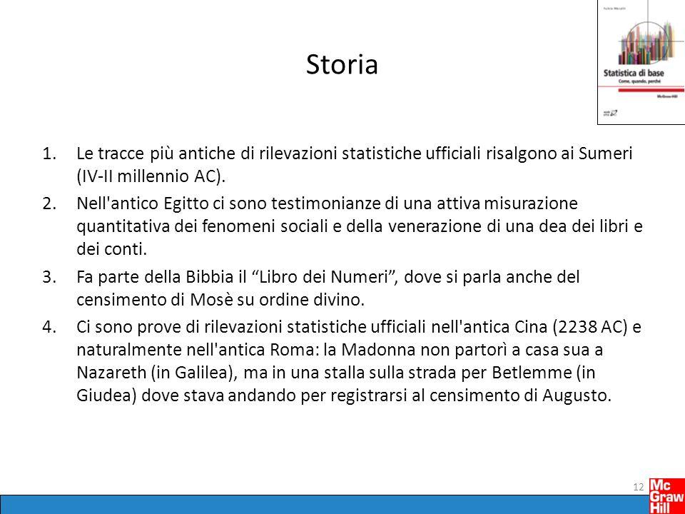 Storia 1.Le tracce più antiche di rilevazioni statistiche ufficiali risalgono ai Sumeri (IV-II millennio AC). 2.Nell'antico Egitto ci sono testimonian