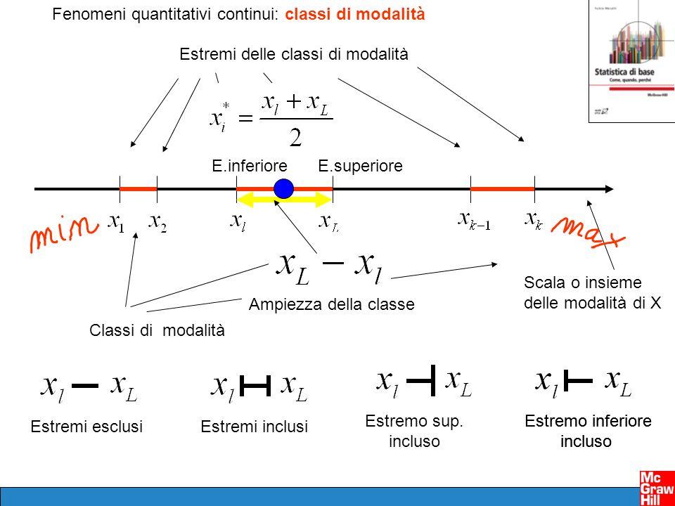 Fenomeni quantitativi continui: classi di modalità Scala o insieme delle modalità di X Estremi delle classi di modalità Classi di modalità Estremi esclusi E.inferioreE.superiore Estremi inclusi Estremo sup.