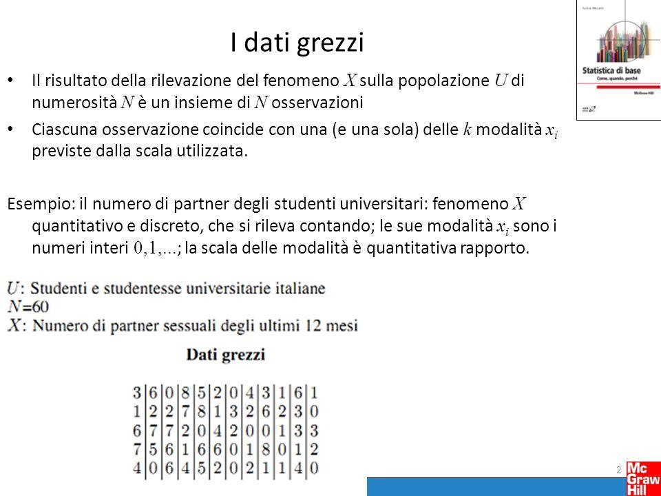 I dati grezzi Il risultato della rilevazione del fenomeno X sulla popolazione U di numerosità N è un insieme di N osservazioni Ciascuna osservazione coincide con una (e una sola) delle k modalità x i previste dalla scala utilizzata.