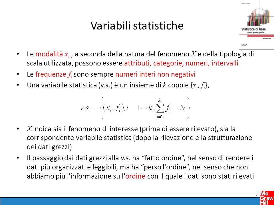 Variabili statistiche Le modalità x i, a seconda della natura del fenomeno X e della tipologia di scala utilizzata, possono essere attributi, categorie, numeri, intervalli Le frequenze f i sono sempre numeri interi non negativi Una variabile statistica (v.s.) è un insieme di k coppie { x i, f i }, X indica sia il fenomeno di interesse (prima di essere rilevato), sia la corrispondente variabile statistica (dopo la rilevazione e la strutturazione dei dati grezzi) Il passaggio dai dati grezzi alla v.s.