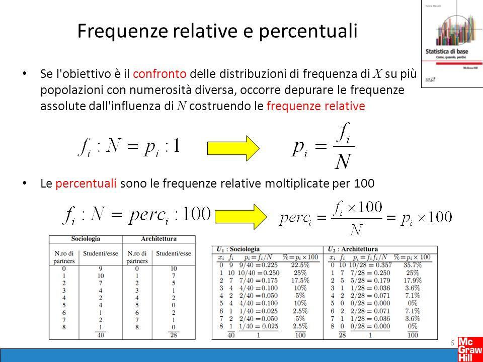 Frequenze relative e percentuali Se l obiettivo è il confronto delle distribuzioni di frequenza di X su più popolazioni con numerosità diversa, occorre depurare le frequenze assolute dall influenza di N costruendo le frequenze relative Le percentuali sono le frequenze relative moltiplicate per 100 6