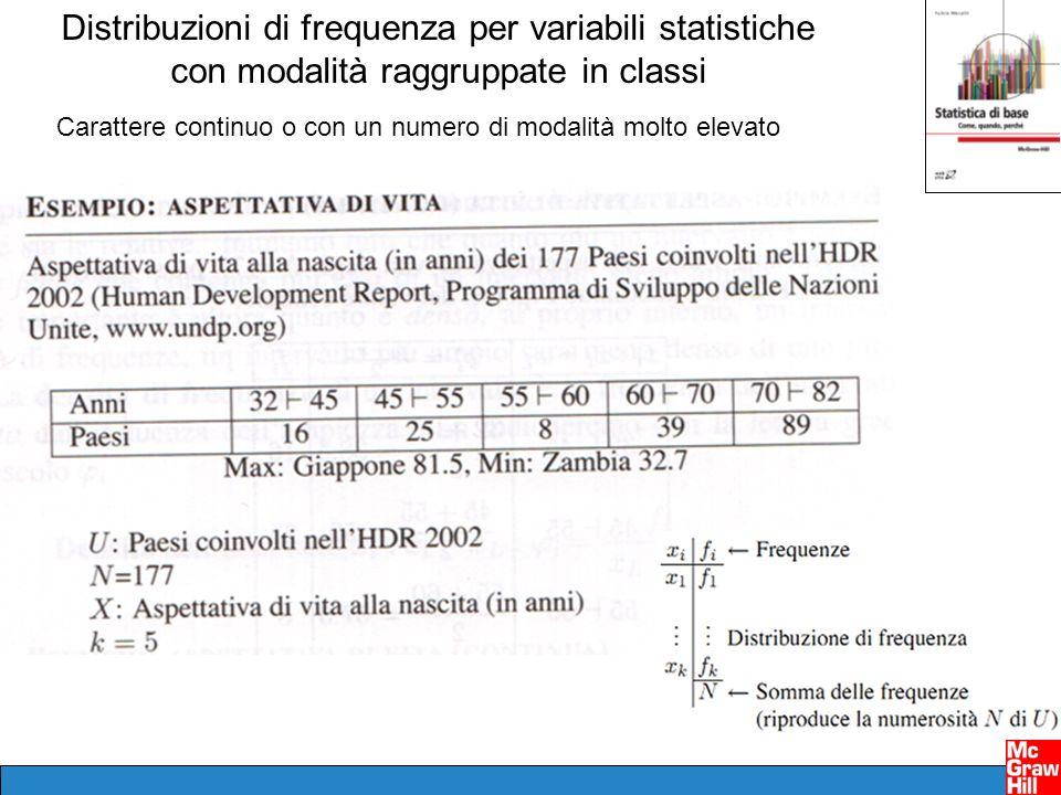 Distribuzioni di frequenza per variabili statistiche con modalità raggruppate in classi Carattere continuo o con un numero di modalità molto elevato