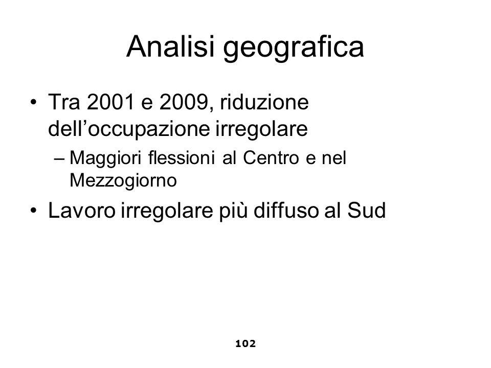 Analisi geografica Tra 2001 e 2009, riduzione delloccupazione irregolare –Maggiori flessioni al Centro e nel Mezzogiorno Lavoro irregolare più diffuso