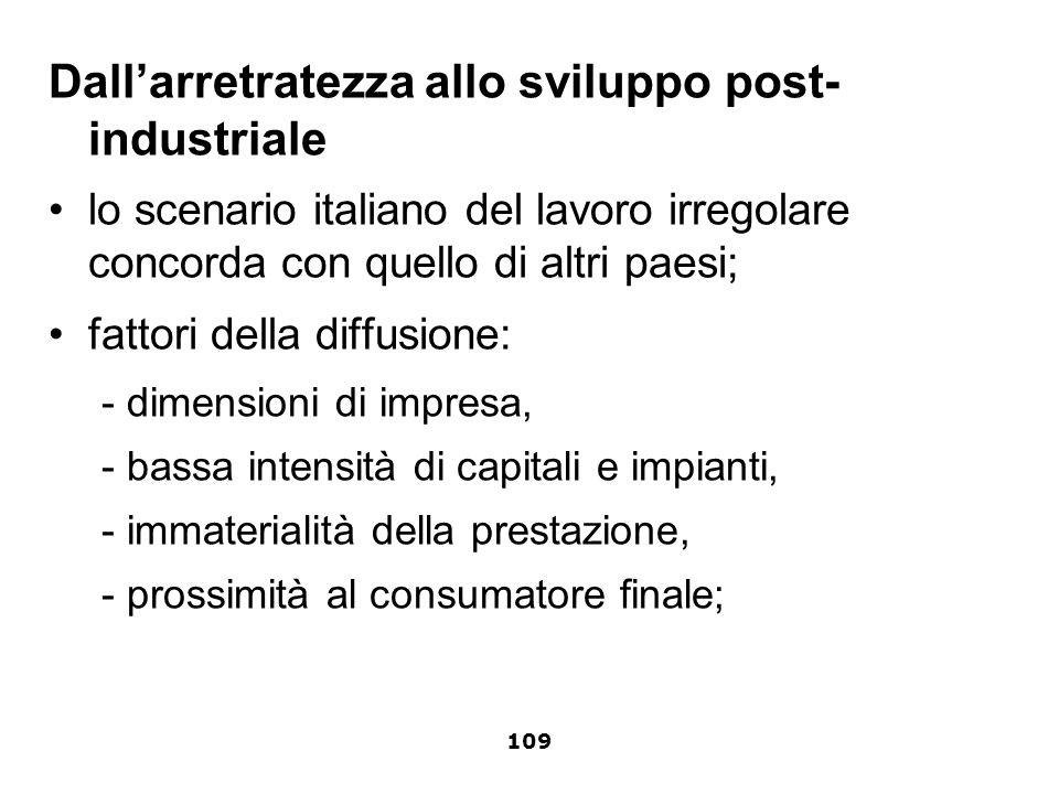 Dallarretratezza allo sviluppo post- industriale lo scenario italiano del lavoro irregolare concorda con quello di altri paesi; fattori della diffusio