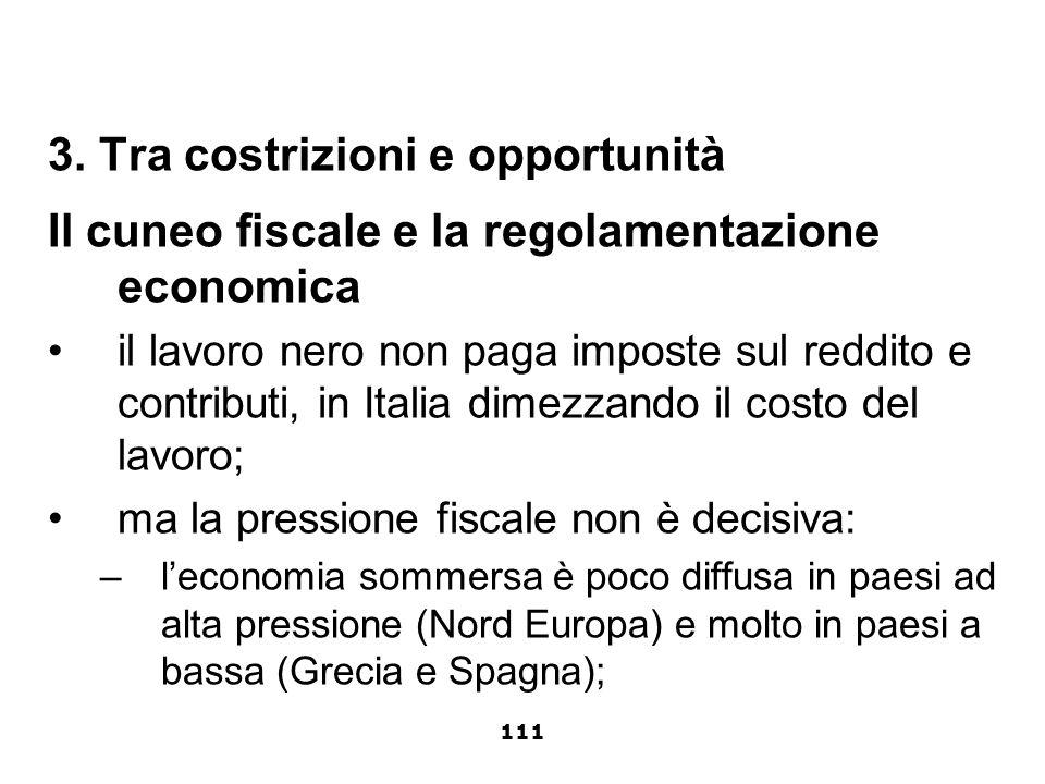3. Tra costrizioni e opportunità Il cuneo fiscale e la regolamentazione economica il lavoro nero non paga imposte sul reddito e contributi, in Italia
