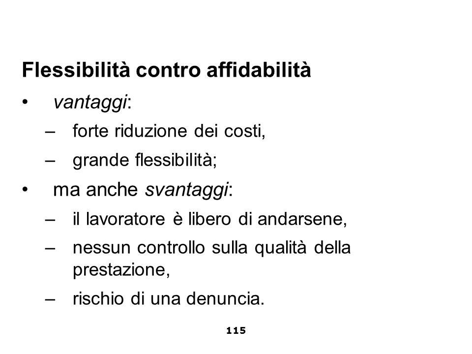 Flessibilità contro affidabilità vantaggi: –forte riduzione dei costi, –grande flessibilità; ma anche svantaggi: –il lavoratore è libero di andarsene,
