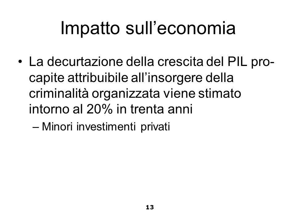 Impatto sulleconomia La decurtazione della crescita del PIL pro- capite attribuibile allinsorgere della criminalità organizzata viene stimato intorno