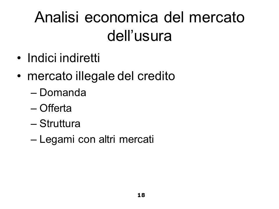 Analisi economica del mercato dellusura Indici indiretti mercato illegale del credito –Domanda –Offerta –Struttura –Legami con altri mercati 18