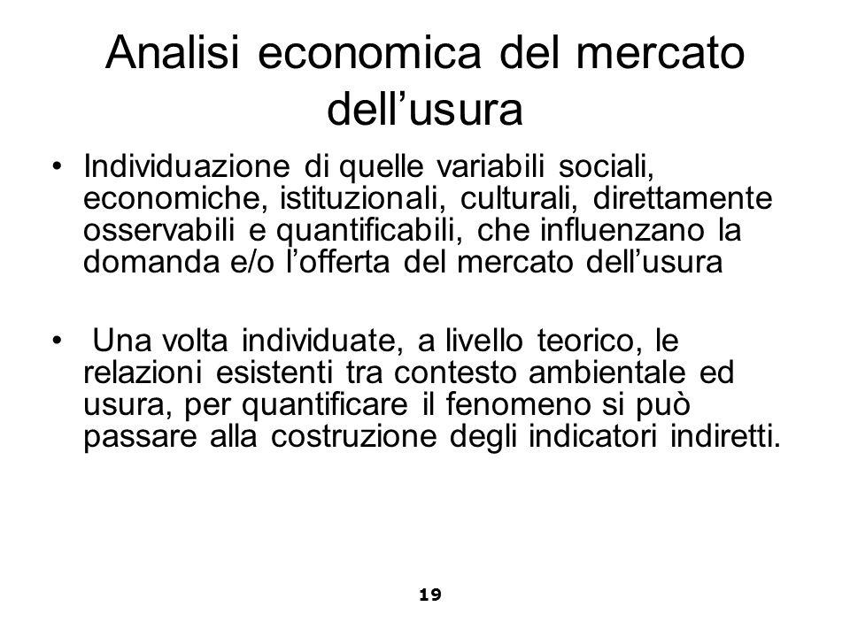 Analisi economica del mercato dellusura Individuazione di quelle variabili sociali, economiche, istituzionali, culturali, direttamente osservabili e q