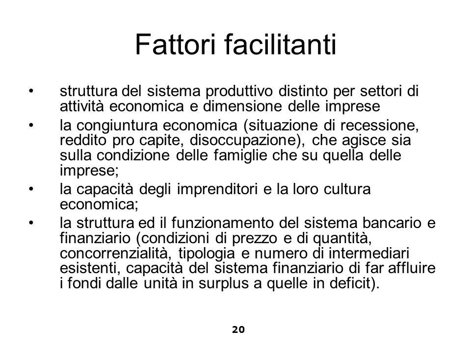 Fattori facilitanti struttura del sistema produttivo distinto per settori di attività economica e dimensione delle imprese la congiuntura economica (s